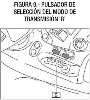 Pulsador de selección del modo de Transmisión 'B'