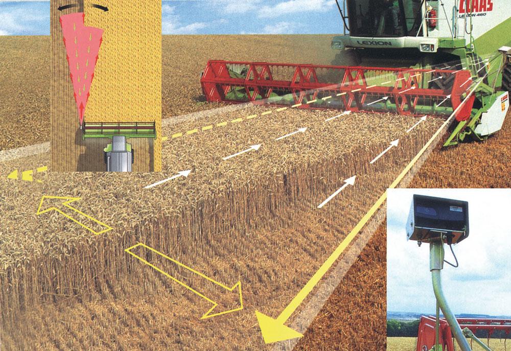 Sistemas de guiado automático para las cosechadoras.