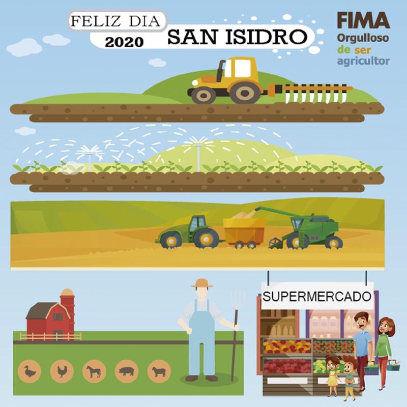 San Isidro y Fima
