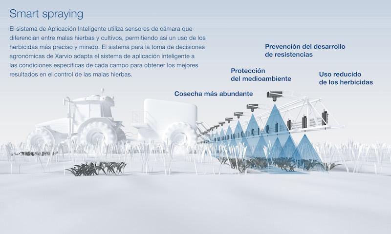 Bosch BASF